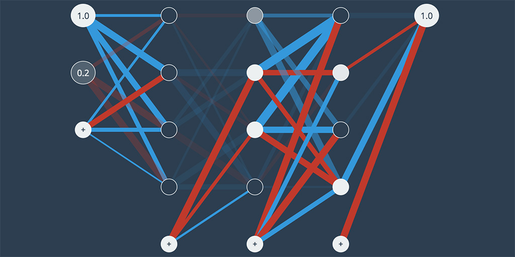visualizing neural networks
